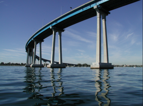 Coronado bridge is getting painted!