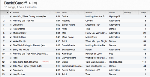 Nothing like a new playlist for motivation...